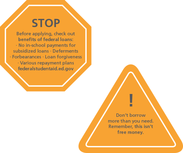 Stop: Before applying, check out the benefits of federal loans: 1) no in-school payments for subsidized loans 2) Deferments 3) Forbearances 4) Loan forgiveness 5) Various repayment plans. See federalstudentaid.ed.gov. Don't borrow more than you need. Remember, this isn't free money.